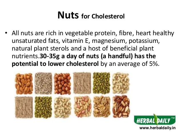 Foods to eat  avoid in cholesterol hindi  also rh slideshare