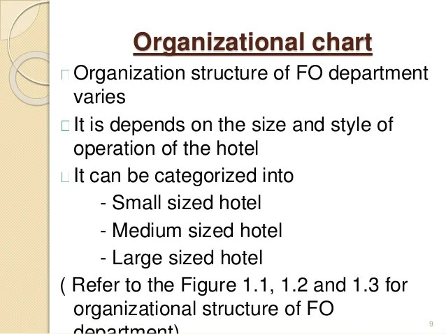 Organizational chart organization structure of fo department also introduction to front office rh slideshare