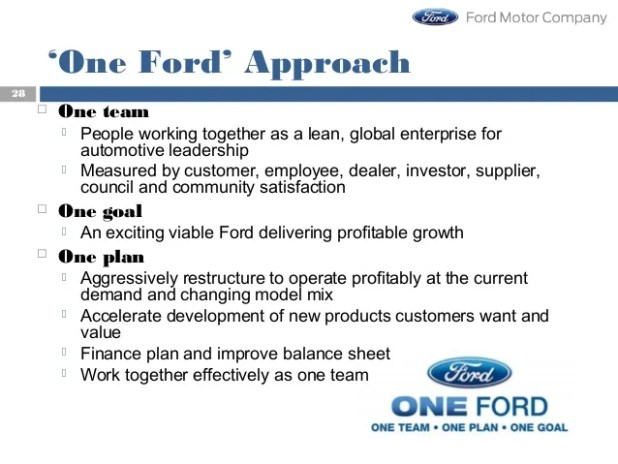 Goals and objectives of ford motor company for Ford motor company leadership
