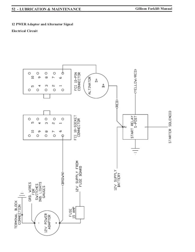 hyster forklift wiring diagram overhead crane pendant 65 schematic parts online yale lift truck