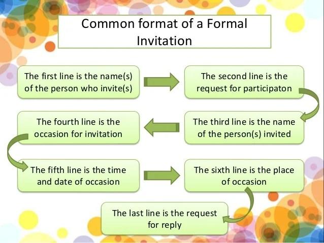 Formal invitation materi cogimbo contoh rpp invitation letter image collections sample stopboris Choice Image