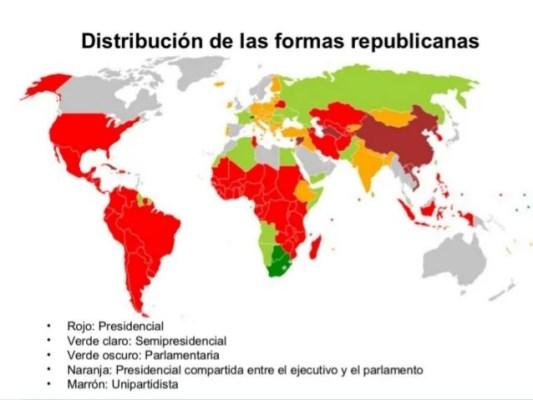 Formas republicanas. Podemos ver el enorme comunismo y lo dictatoriales que son todos los países republicanos del mundo.