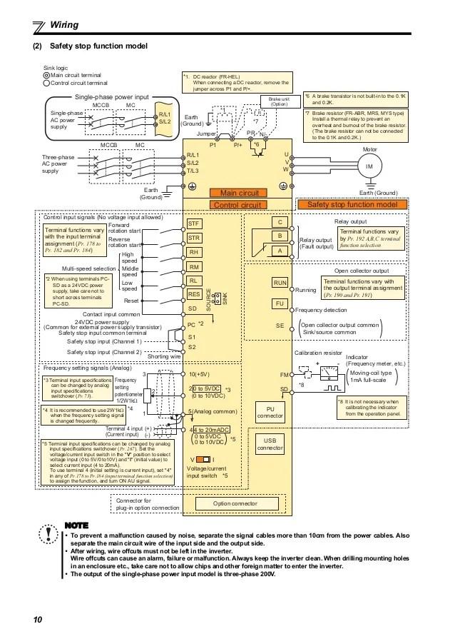 Fr e700 instruction manual(basic)