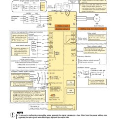 Alarm Wiring Diagram Sony Cdx Gt23w Fr E700 Instruction Manual(basic)