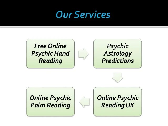 Free online psychic hand or palm reading astrology