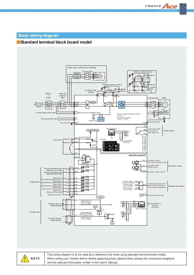 Catalog biến tần Frenic ACE Fuji Electric  Beeteco