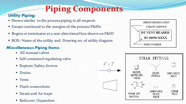 Piping and Insruementaion Diagrams