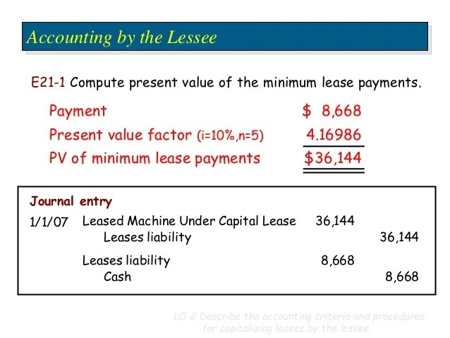 Leasing & Hire purchase. factoring & forfeiting and venture capital