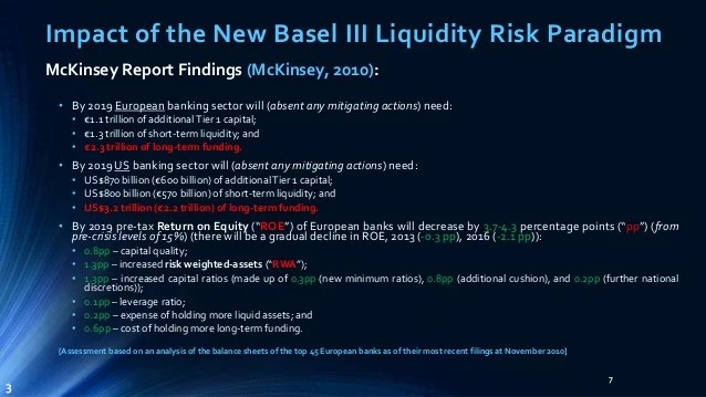 Basel III NSFR Liquidity Framework: Practical Implementation Requirem…