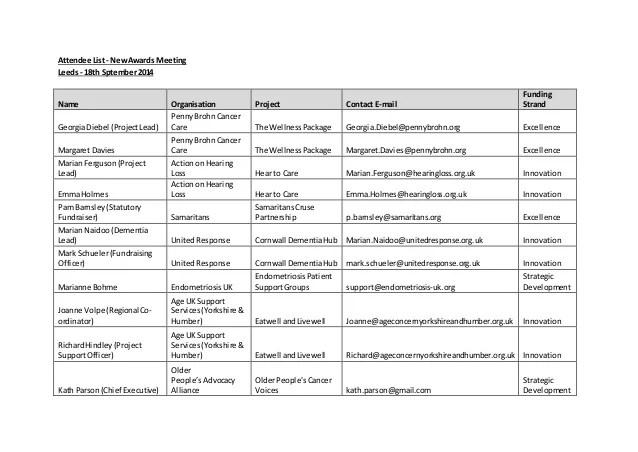 attendee list template