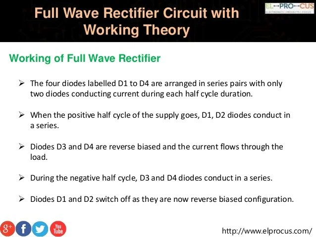 The Circuit Diagram Of Full Wave Rectifier Circuit With Waveform Is