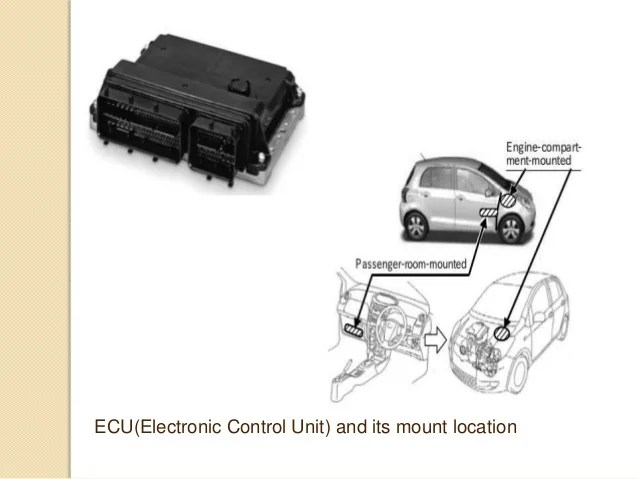 Automotive Embedded Systems Understanding An Engine Control Unit