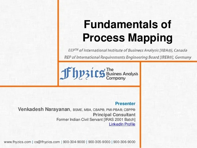 Fundamentals of process mapping