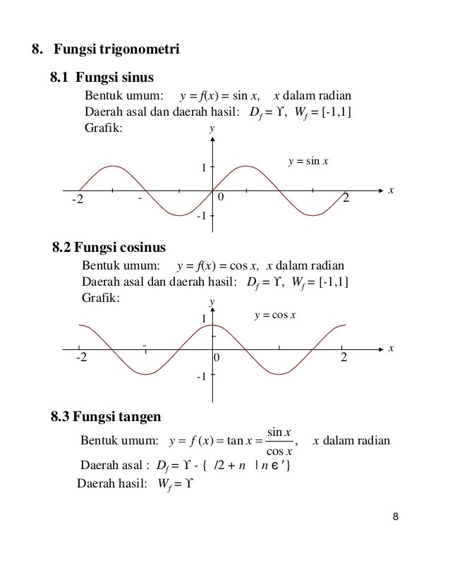 Macam Macam Grafik : macam, grafik, Fungsi, Grafik