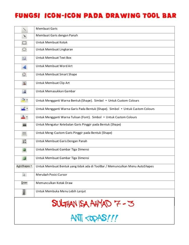 Fungsi Icon Microsoft Excel 2007 : fungsi, microsoft, excel, Essay, Microsoft, Excel, Stellarmeetings.com