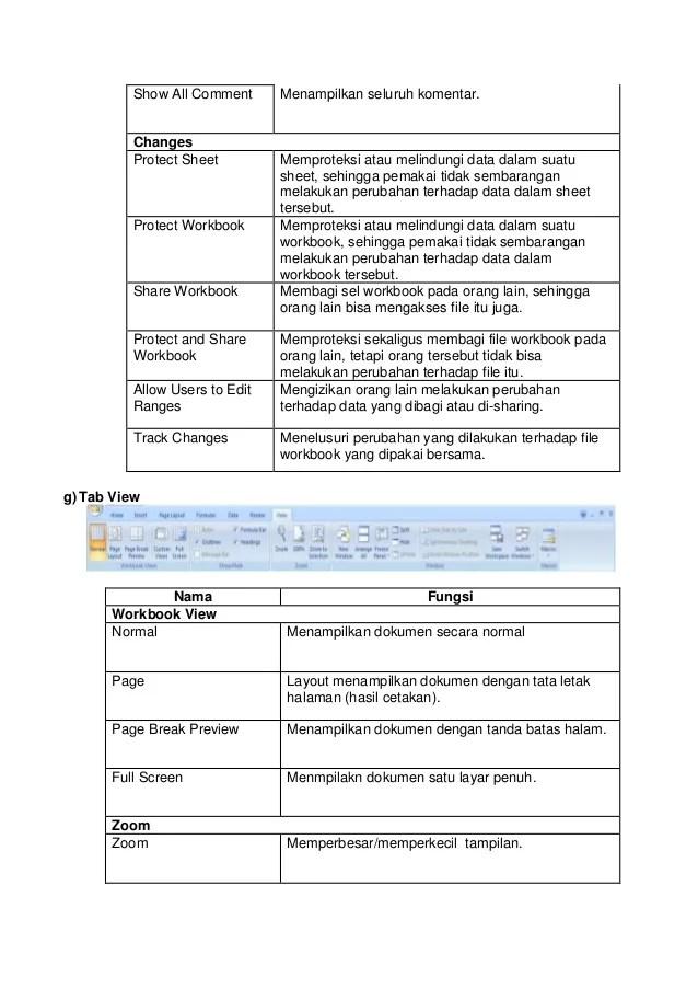 Fungsi Menu Dan Ikon Pada Microsoft Excel 2007 Beserta Gambarnya : fungsi, microsoft, excel, beserta, gambarnya, Fungsi, Microsoft, Excel