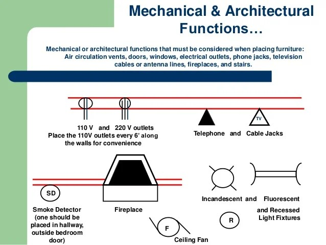 25+ Fireplace Landscape Design Symbols Pictures and Ideas on