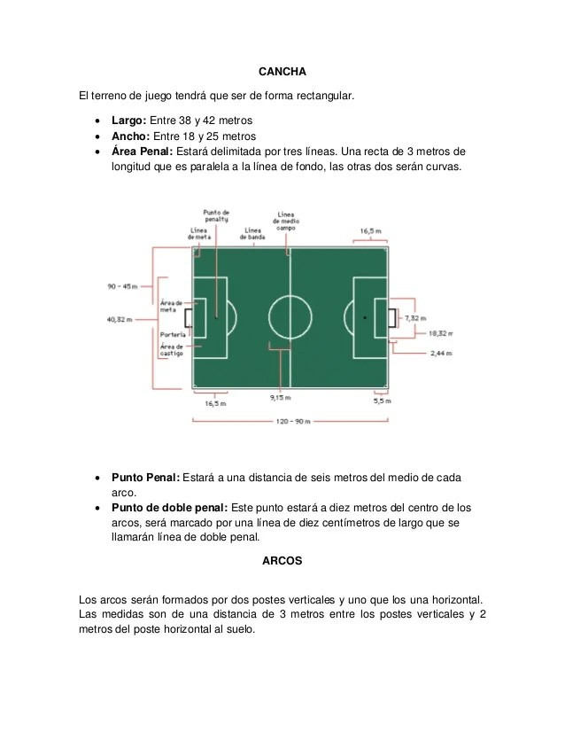 Lineas Campo De Futbol Elegant Principios Generales Del Juego With Lineas Campo De Futbol Affordable Campos De Ftbol De Csped Artificial With