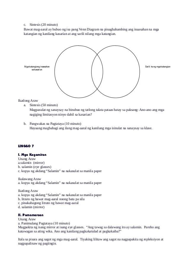 ano ang venn diagram tagalog 1995 honda civic ex wiring 28 aral pan grade 8 pdf images aralin 3 mga direksyon