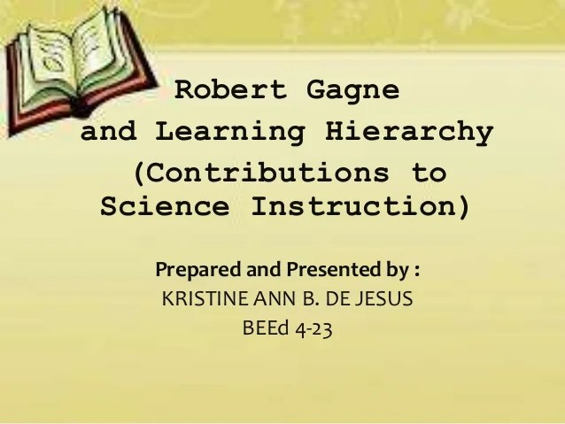 Gagnes Learning Theories