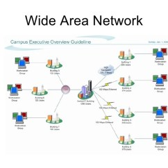 Wired Home Network Diagram Directv Swm 8 Wiring Gambar Networking
