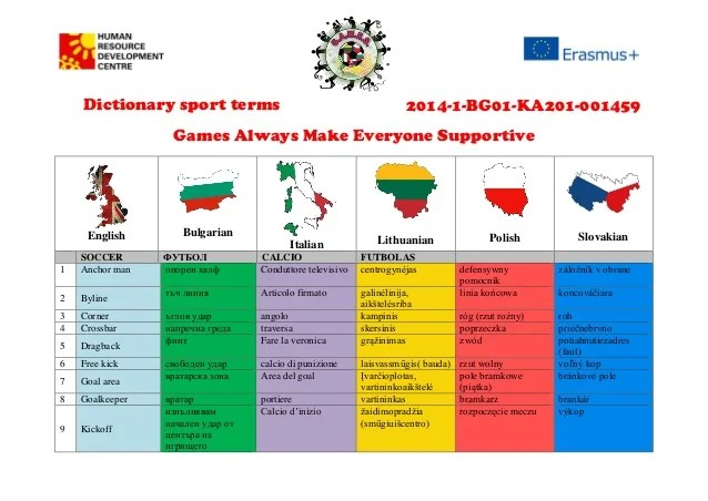 Games Dictionary Sport Terms