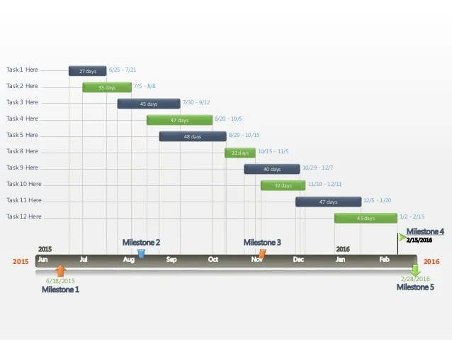 Editable powerpoint gantt chart timeline template for project management jun jul aug sep oct nov dec jan feb milestone also managem  rh slideshare