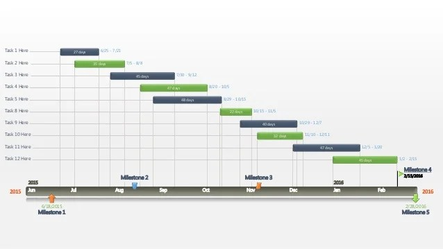 Editable powerpoint gantt chart template wide screen jun jul aug sep oct nov dec jan feb milestone also rh slideshare