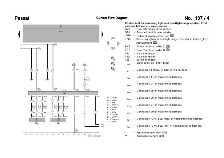 Passat Wiring Diagram  Decor