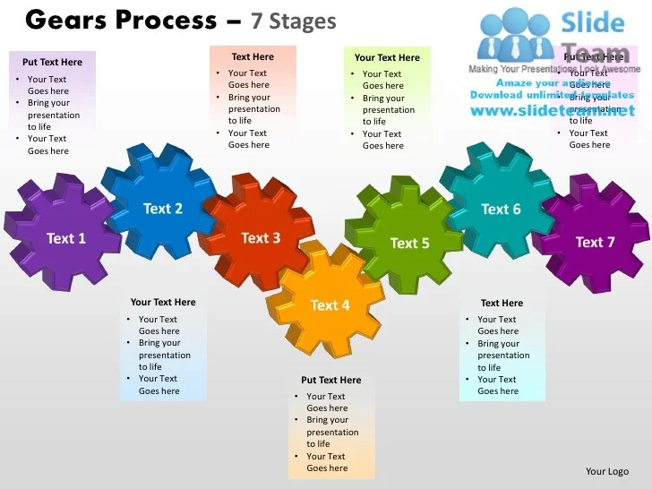 7 Stages Of Picks Disease