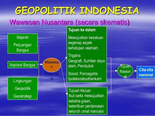 Geopolitik ppt