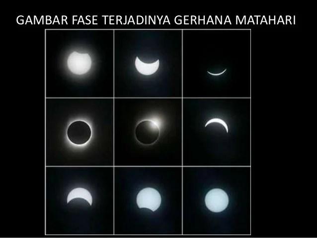 Gerhana bulan dan gerhana matahari