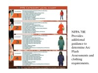 Arc Flash Ppe Chart Pictures to Pin on Pinterest - ThePinsta