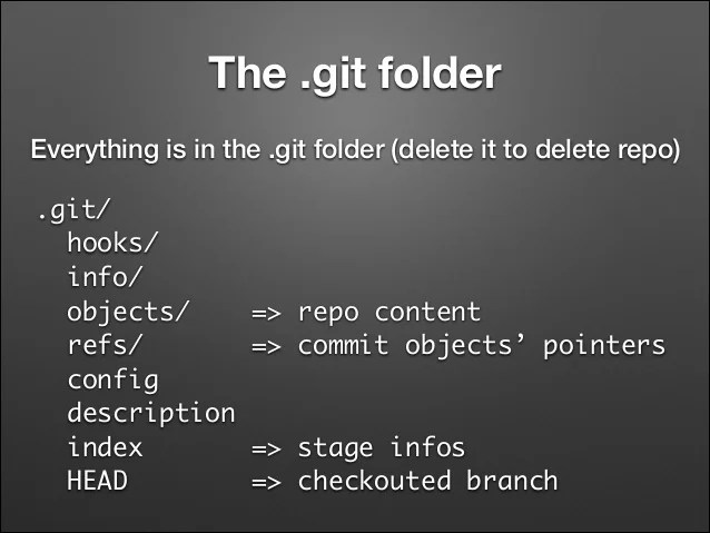 Git Contentaddressable Filesystem And Version Control System
