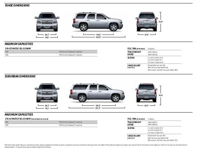 2017 Chevy Suburban Interior Dimensions ...