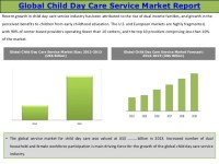 Global Child Day Care Service Market: Trends and ...
