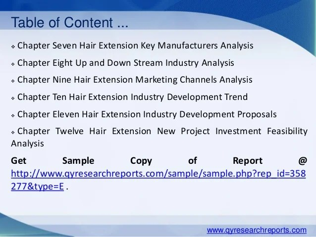 Global Hair Extension Market 2015 Industry Analysis