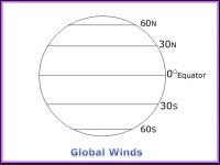 Global Winds Worksheet Middle School Done. Global. Best