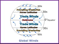 Global Wind Patterns Worksheet. Worksheets. Releaseboard ...