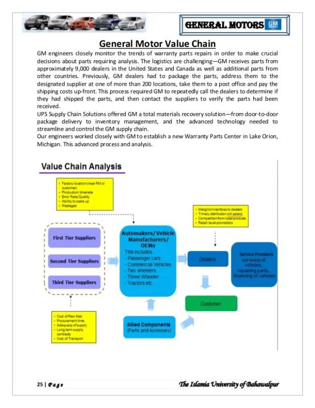 General motors core competencies for General motors chevrolet customer service