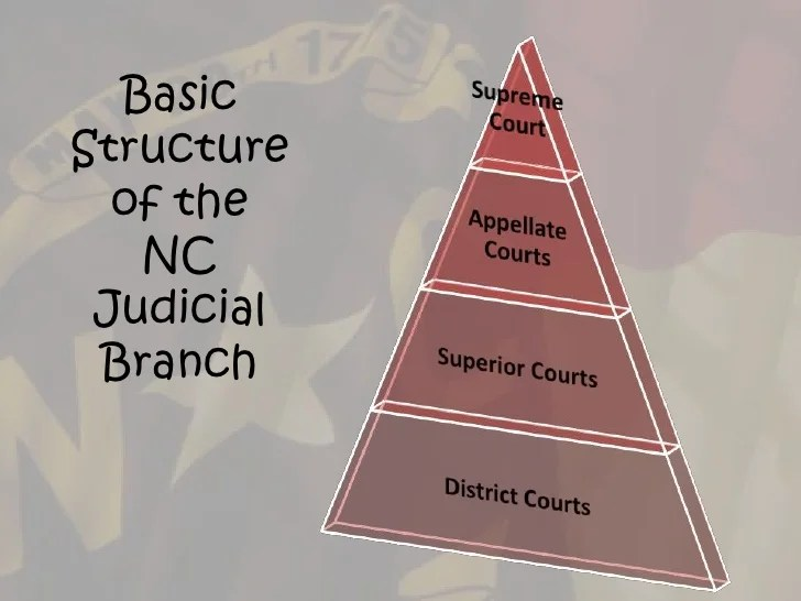 judicial branch court system diagram 88 pontiac fiero radio wiring constitution lessons tes teach nc government 9 article iv north carolina the structure