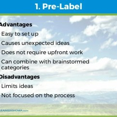 Advantages Of Cause And Effect Diagram Ammeter Wiring Car Webinar How To Use A Fishbone Aka Labels 15