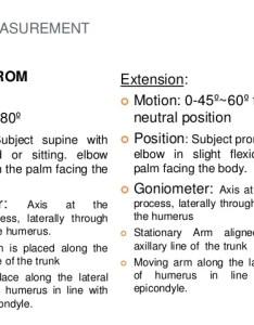 Shoulder range of motion chart goniometry ppt uche also people davidjoel rh