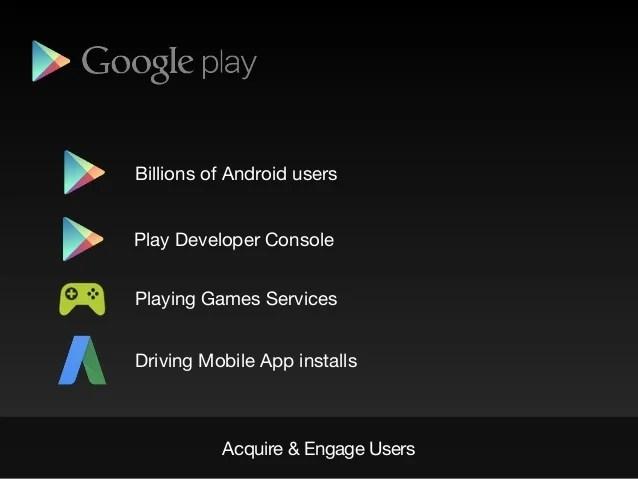 Unity Plugins Play Games Plugin