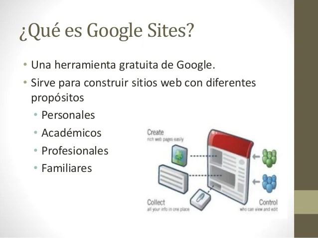 Professional E Portfolio Google Sites