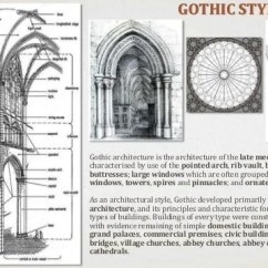 Cathedral Architecture Gothic Arches Diagram 2 Way Switch Wiring Lights Introduction To Rib Vaults Pointed And Decorative Elements