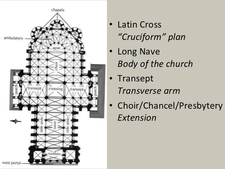 diagram of gothic church 99 grand cherokee power window wiring clilstore unit 3762: art: cathedrals