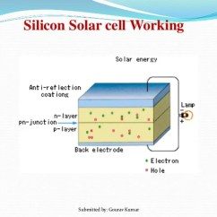Solar Panel Wiring Diagram Database Sql Server 2012 Technology Ppt 20 Silicon