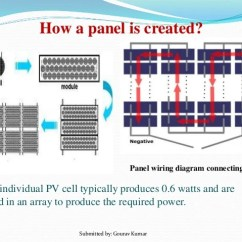 Solar Panel Wiring Diagram 6 Pin Square Trailer Connector Technology Ppt 21 How A Is Created