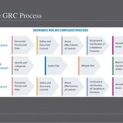 Project Impact Diagram Aiphone Lef 3l Wiring Governance, Risk And Compliance Framework